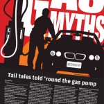 Gas Myths Sunday Drive Cover